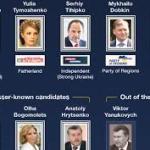 Elections dans une Ukraine amputée de la Crimée et de régions dans l'Est
